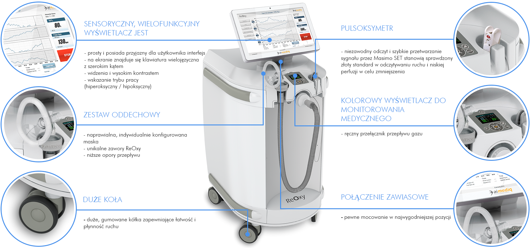 ReOxy medical device for provision of an innovative breathing therapy method: Intermittent Hypoxic Hyperoxic Treatments (IHHT)